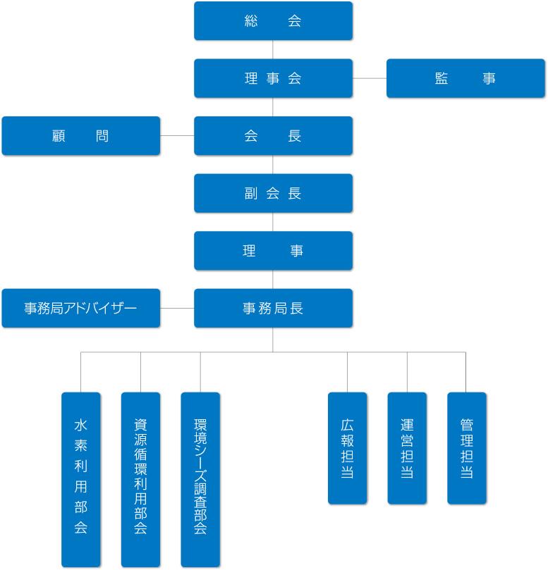 sosiki01_2